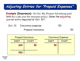 Prepaid Insurance Journal Entry Adjusting The Accounts Ppt Download