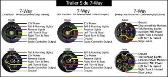 similiar way trailer wiring keywords trailer wiring diagrams etrailer com