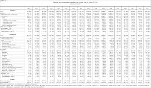 2016 Federal Tax Brackets Chart 2016 Tax Tables L41 In Wonderful Interior Design For Home