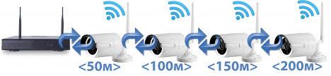Купить беспроводной ip комплект видеонаблюдения wifi на hd камер  Для подключения и базовой настройки не нужно иметь диплом ИТ специалиста Комплект видеонаблюдения собирается как конструктор и Вы с легкостью с