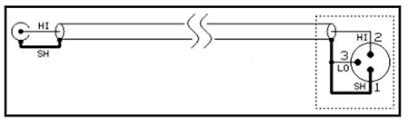 balanced and unbalanced connections presonus simple unbalanced to balanced wiring