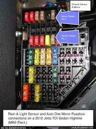 vw golf mk5 fuse box diagram 28 wiring diagram images wiring 2010 jetta fusebox 2 jpg 2532 2012 jetta tdi fuse box diagram 2003 vw jetta