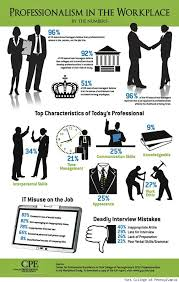 essay on professionalism in the workplace essay the importance of professionalism at work