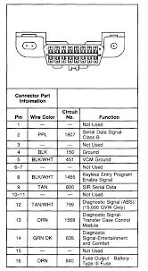 famous gm obd ii wiring diagram embellishment electrical diagram ALDL Wiring Schematic obd ii wire diagram wiring diagrams schematics