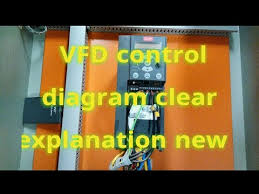 vfd drive training simple explanation control panel wiring vfd wiring practices at Wiring Vfd Drives