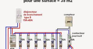 Amazing Schema Electrique Branchement Cablage