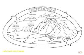 Water Cycle Coloring Page Coloring Book Ribsvigyapan Com Printable