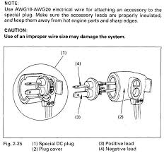 honda 300 12 volt plug honda atv forum 1996 honda fourtrax 300 wiring diagram at Honda 300 Atv Wiring Diagram