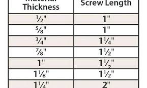 Kreg Jig Screw Length Guide Laurinneal Co