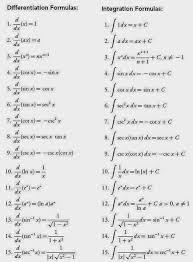 Integration Chart Calculus Basic Electrical Engineering Pics Basic Electronics