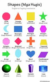 Shapes Chart For Nursery Shapes Mga Hugis With Chart And Pictures English To