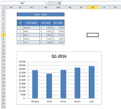 Microsoft Graph Chart Vba Excelmadeeasy Vba Dynamically Add Series To Chart In Excel