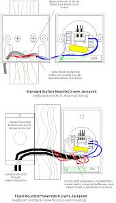 rj45 wiring diagram for telephone wiring diagram telephone connections and rj11 cablesupply