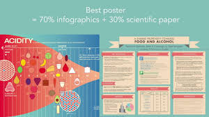 how to make a science poster how to make the best scientific poster tips and tricks youtube