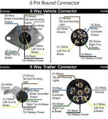 6 pole trailer wiring diagram 6 Pole Trailer Plug Wiring Diagram 6 flat trailer wiring diagram truck trailer to rv trailer 6 way trailer plug wiring diagram