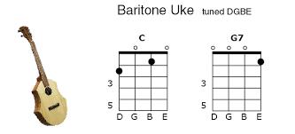 Baritone Ukulele Chords Musicmakers