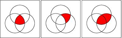 A U B U C Venn Diagram Aubuc Venn Diagram Magdalene Project Org
