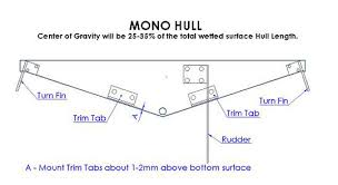 mono hull setup 0