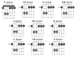 7 Beginner Guitar Chords To Know Auto Electrical Wiring