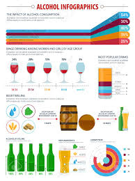 Alcohol Chart Alcohol Drinks Infographics Most Popular Drinks Chart With Beer