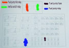 fuel pump fuse location forums no fuel fuses listed inside