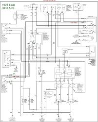 2003 saab engine wiring wiring diagram expert 2003 saab engine wiring wiring diagram for you 2003 saab engine wiring