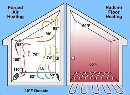 radiant floor heating 101 bob vila