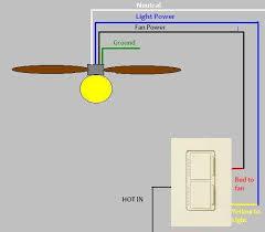 hampton bay ceiling fan wiring lighting and ceiling fans hampton bay ceiling fan wiring photo 3