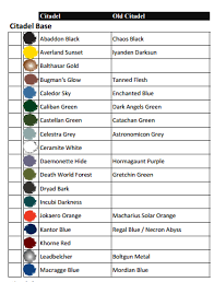 Vallejo Colour Chart Vallejo Paint Comparison Chart Vallejo