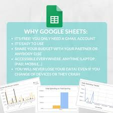 Google Spreadsheets Budget Template Easy Budget Spreadsheet Template Expense Tracker Family