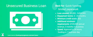 Compare Loans Side By Side Short Term Business Loans Vs Medium Term Business Loans