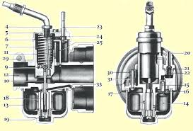 puch wiring diagram monza maxi 250 moped electrical morning motors full size of puch newport wiring diagram maxi hero pinto moped carburetor enthusiasts diagrams o magnum