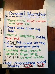 Dialogue Anchor Chart Westers Small Moment Anchor Chart Add Dialogue In This