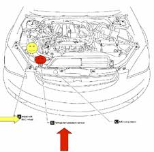 solved 2003 nissan altima air conditioner failure fixya i ve replaced the compressor in the past 12 months checked the passenger fuse box and checked the