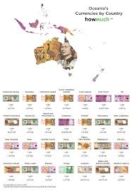 Jamaican Currency Chart The World Map Of Currencies