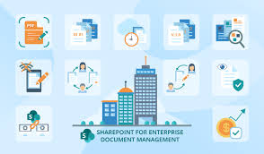Sharepoint Document Management On A Large Scale