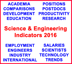 essays dr m on science research scientists