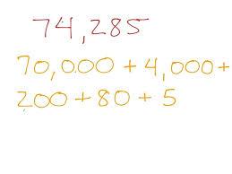 standard form math equation to general calculator quadratic