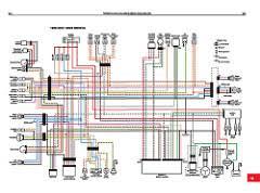 2002 sportster wiring diagram 2002 wiring diagrams 2002 harley sportster wiring diagram