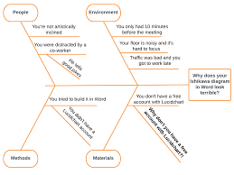 Cause And Effect Diagram Template Word How To Create A Fishbone Diagram In Word Lucidchart Blog