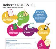 Robert S Rules Of Order Flow Chart 13 Best Parliamentary Procedure Images Parliamentary