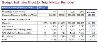 Kitchen Remodel Estimate Calculator Impressive Design Ideas