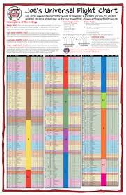 Mvp Disc Sports Flight Chart 115 Best Disc Golf Images In 2019 Disc Golf Golf Golf Tips