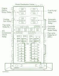 fuse box wiring 1999 jeep cherokee power distribution fuse box 1998 jeep grand cherokee fuse box diagram at 99 Jeep Fuse Box