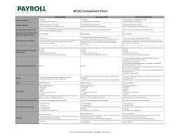 Tpc 401 K Comparison Chart Xlsx Manualzz Com