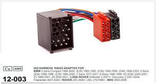bmw z3 radio wiring diagram radio wiring diagram 1996 bmw z3 radio bmw z3 radio wiring diagram scintillating radio wiring diagram images best image 1999 bmw z3 radio