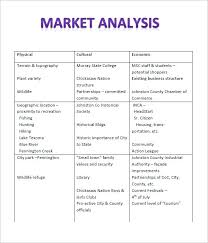 Competitive Analysis Template Word – Deepwaters.info