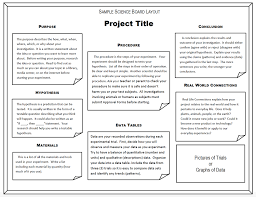 Science Project Layouts Magdalene Project Org