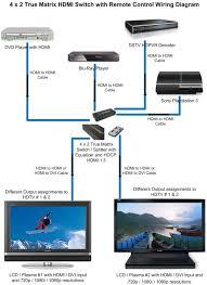 adapters 4x2 4 inputs 2 outputs hdmi v1 3 1080p true matrix 4 x 2 hdmi switch splitter combo wiring diagram