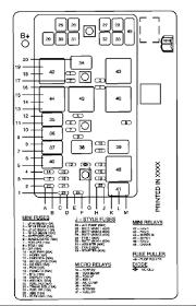 2007 buick lucerne fuse box diagram wiring diagram host 2008 buick lucerne fuse box relay wiring diagram perf ce 2007 buick lucerne fuse box diagram
